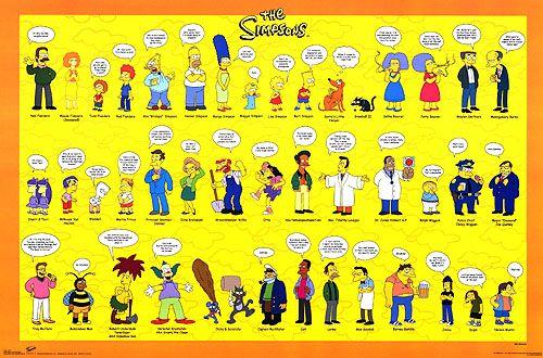 Les personnages des simpson - Tout les personnage des simpson ...